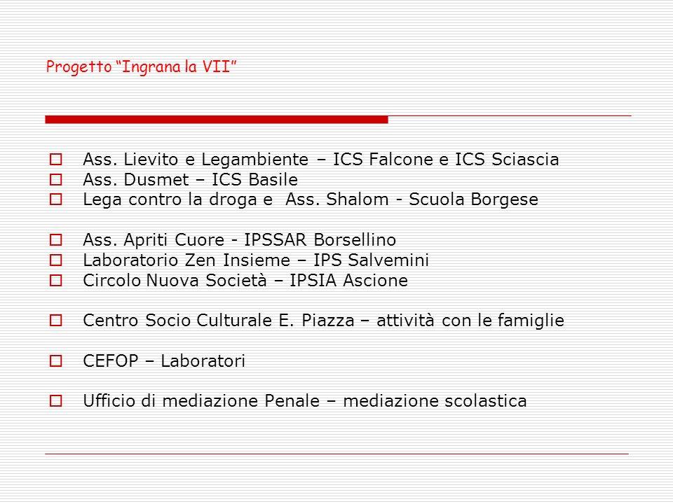 Ass. Lievito e Legambiente – ICS Falcone e ICS Sciascia Ass.