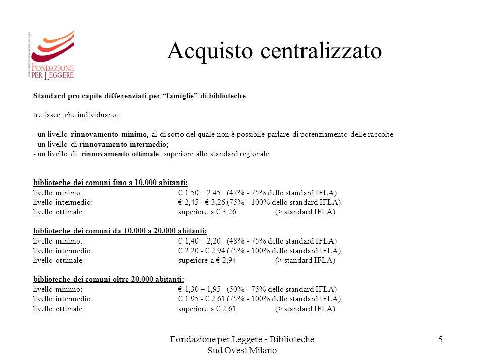 Fondazione per Leggere - Biblioteche Sud Ovest Milano 5 Acquisto centralizzato Standard pro capite differenziati per famiglie di biblioteche tre fasce