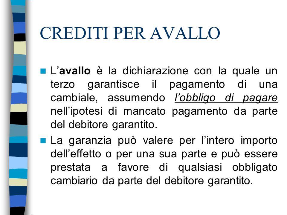 CREDITI PER AVALLO Lavallo è la dichiarazione con la quale un terzo garantisce il pagamento di una cambiale, assumendo lobbligo di pagare nellipotesi