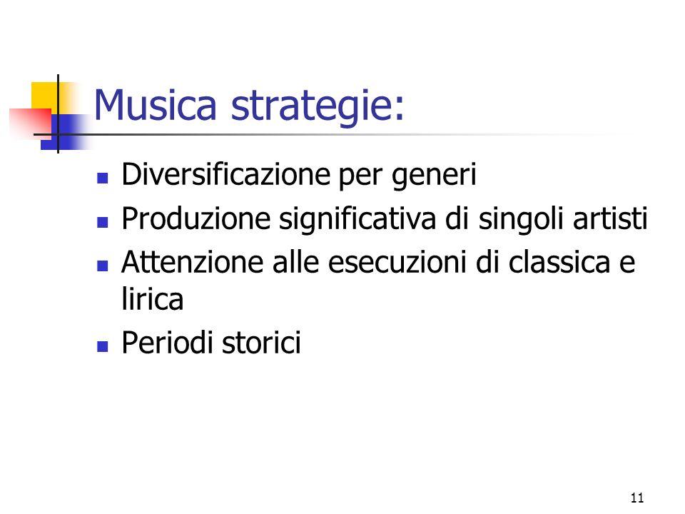 11 Musica strategie: Diversificazione per generi Produzione significativa di singoli artisti Attenzione alle esecuzioni di classica e lirica Periodi s