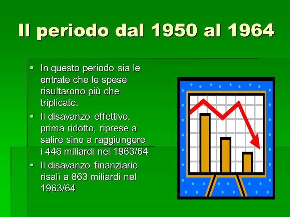 Il periodo dal 1950 al 1964 In questo periodo sia le entrate che le spese risultarono più che triplicate. In questo periodo sia le entrate che le spes