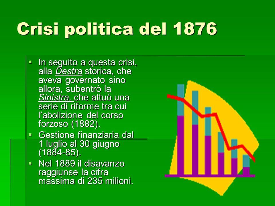 Crisi politica del 1876 In seguito a questa crisi, alla Destra storica, che aveva governato sino allora, subentrò la Sinistra, che attuò una serie di