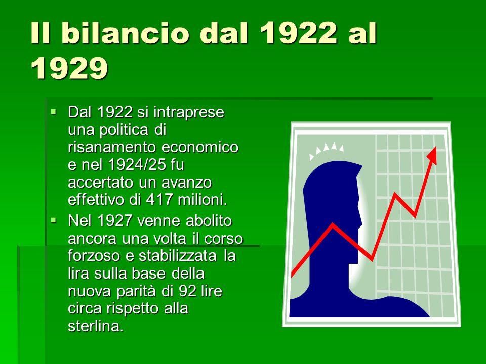 Il bilancio dal 1922 al 1929 Dal 1922 si intraprese una politica di risanamento economico e nel 1924/25 fu accertato un avanzo effettivo di 417 milion