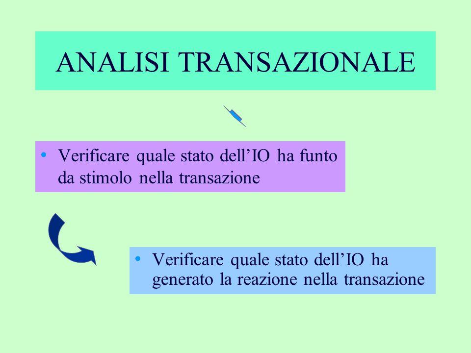 TRANSAZIONE UNITA DI BASE DEL RAPPORTO SOCIALE