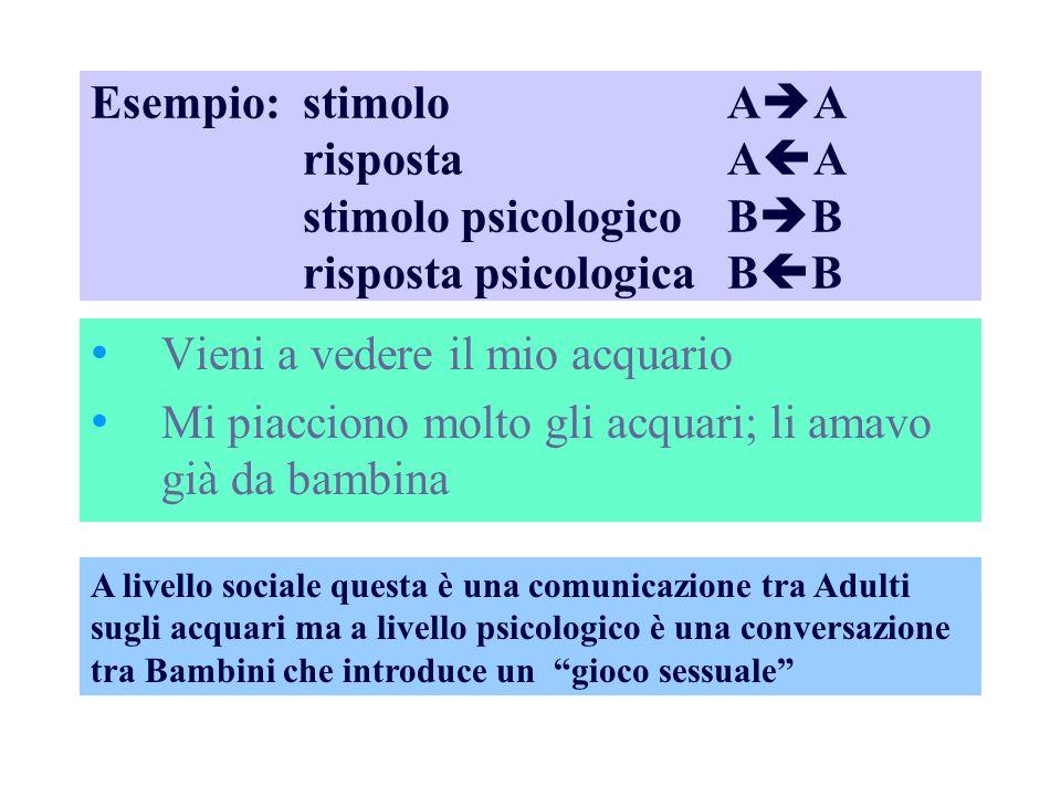 Transazione Ulteriore Duplice G G A A B B Conversazione a livello sociale Conversazione a livello psicologico