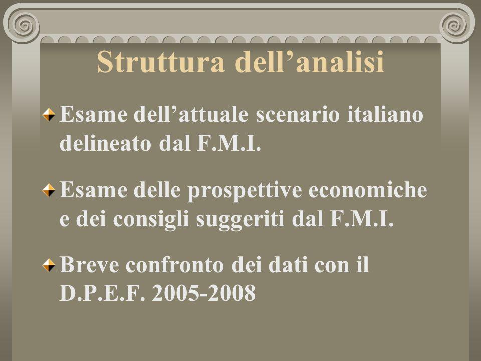 Struttura dellanalisi Esame dellattuale scenario italiano delineato dal F.M.I.