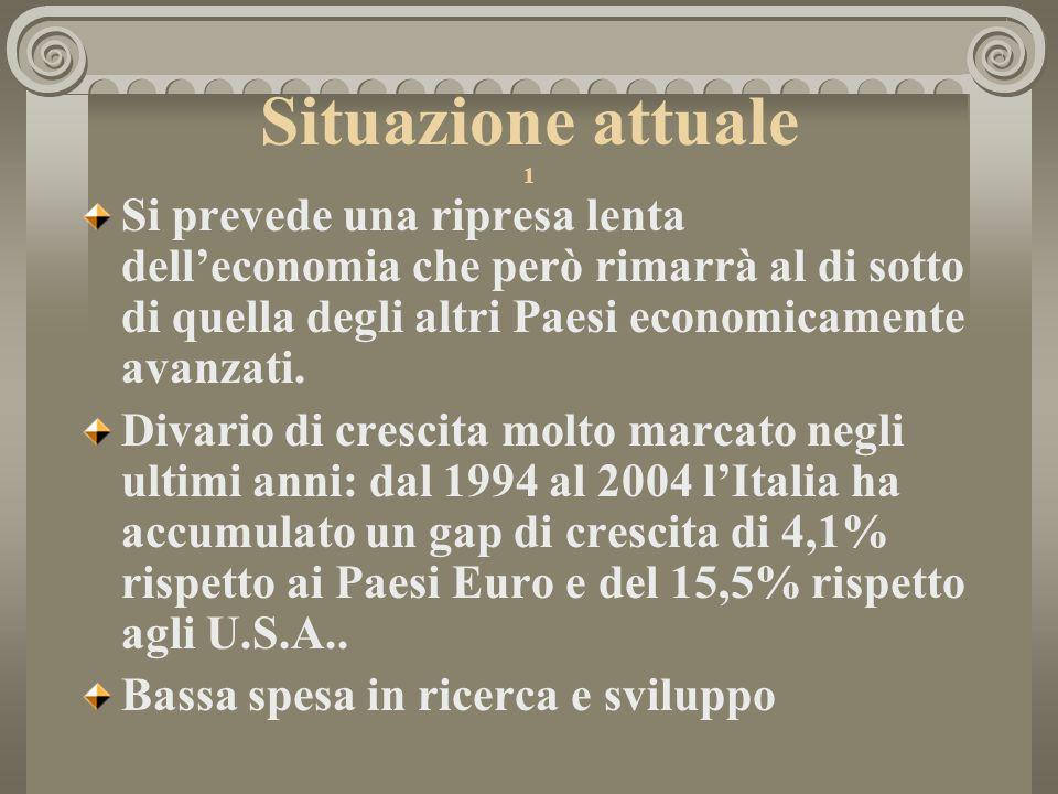 Situazione attuale 2 Il deficit del 2004 è aumentato e rimangono cospicue le misure una tantum (one off measures).