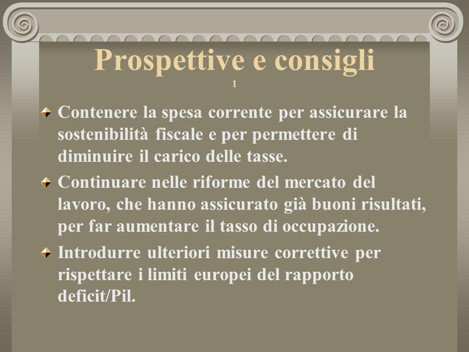 Prospettive e consigli 1 Contenere la spesa corrente per assicurare la sostenibilità fiscale e per permettere di diminuire il carico delle tasse.