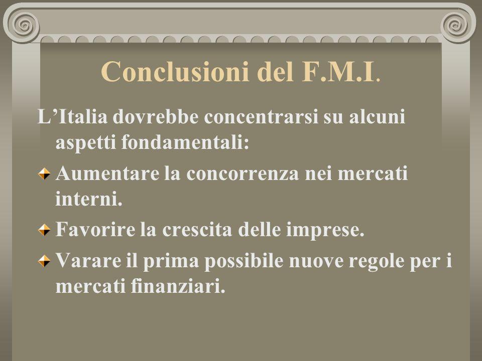 Conclusioni del F.M.I.