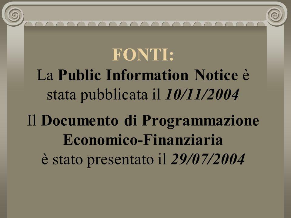 FONTI: La Public Information Notice è stata pubblicata il 10/11/2004 Il Documento di Programmazione Economico-Finanziaria è stato presentato il 29/07/2004