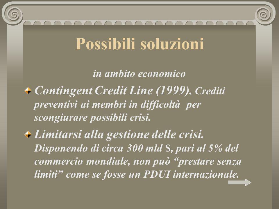 Possibili soluzioni in ambito economico Contingent Credit Line (1999). Crediti preventivi ai membri in difficoltà per scongiurare possibili crisi. Lim