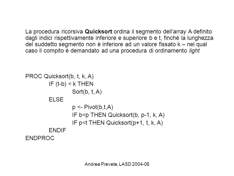 Andrea Prevete, LASD 2004-05 FUNCTION Pivot(b, t, A) p <- b b <- b+1 WHILE b<= t WHILE A[b] < A[p] b <- b+1 WHILE A[t] > A[p] t <- t-1 IF b<t THEN SWAP(A[b], A[t]) b <- b+1 t <- t-1 ENDIF ENDW SWAP(A[p], A[t]) RETURN t ENDFUN Ad ogni attivazione Quicksort richiama la funzione Pivot che restituisce alla fine del processo un indice in corrispondenza del quale A ha un valore >= di tutti gli elementi alla sua sinistra e <= di tutti quelli alla sua destra.