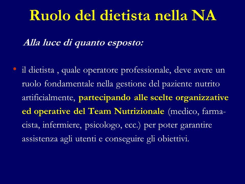 Ruolo del dietista nella NA Alla luce di quanto esposto: il dietista, quale operatore professionale, deve avere un ruolo fondamentale nella gestione d