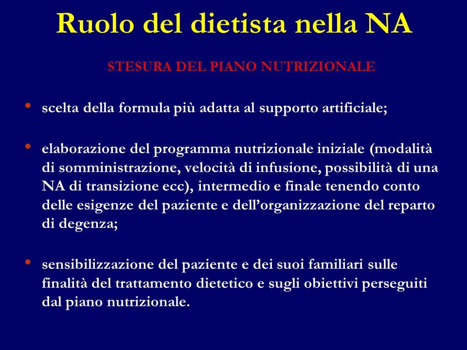 Ruolo del dietista nella NA STESURA DEL PIANO NUTRIZIONALE scelta della formula più adatta al supporto artificiale; elaborazione del programma nutrizi