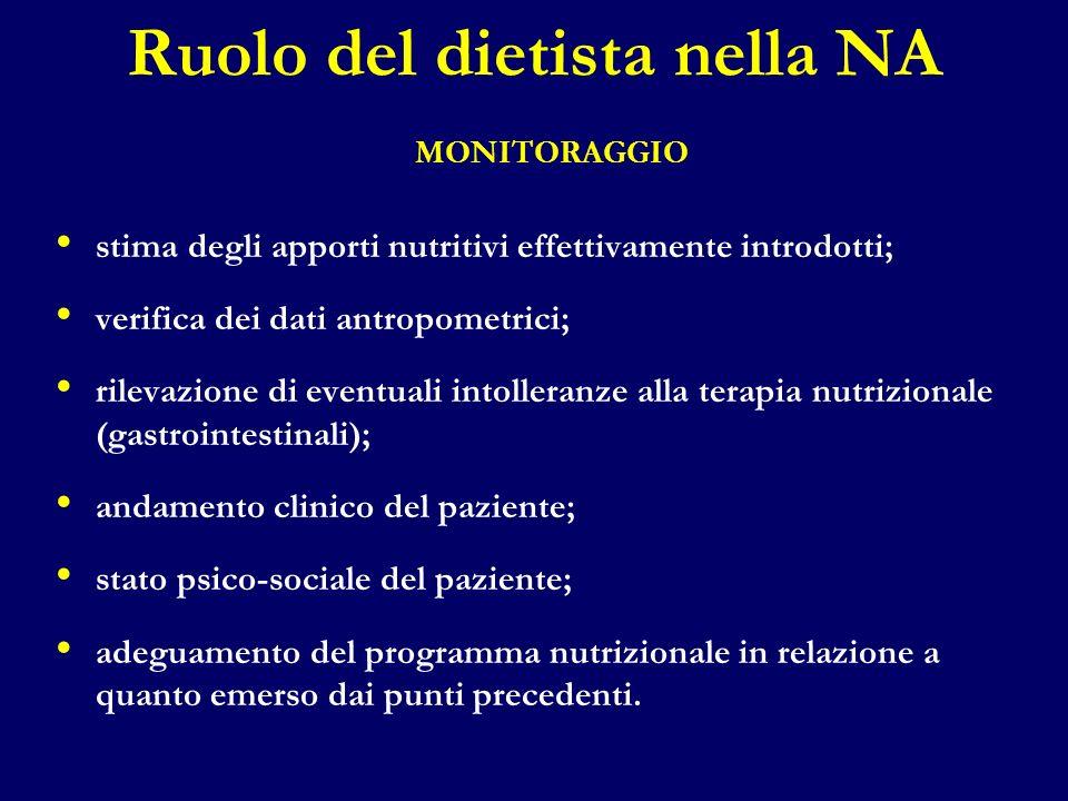 Ruolo del dietista nella NA MONITORAGGIO stima degli apporti nutritivi effettivamente introdotti; verifica dei dati antropometrici; rilevazione di eve