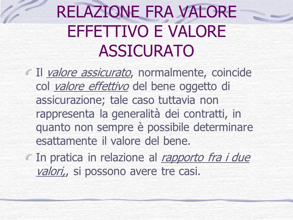 RELAZIONE FRA VALORE EFFETTIVO E VALORE ASSICURATO Il valore assicurato, normalmente, coincide col valore effettivo del bene oggetto di assicurazione;