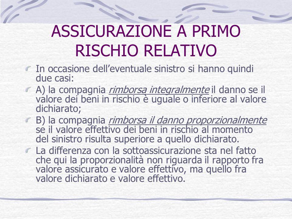 ASSICURAZIONE A PRIMO RISCHIO RELATIVO In occasione delleventuale sinistro si hanno quindi due casi: A) la compagnia rimborsa integralmente il danno s