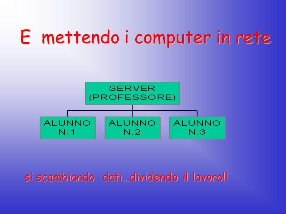 E mettendo i computer in rete si scambiando dati…dividendo il lavoro!!