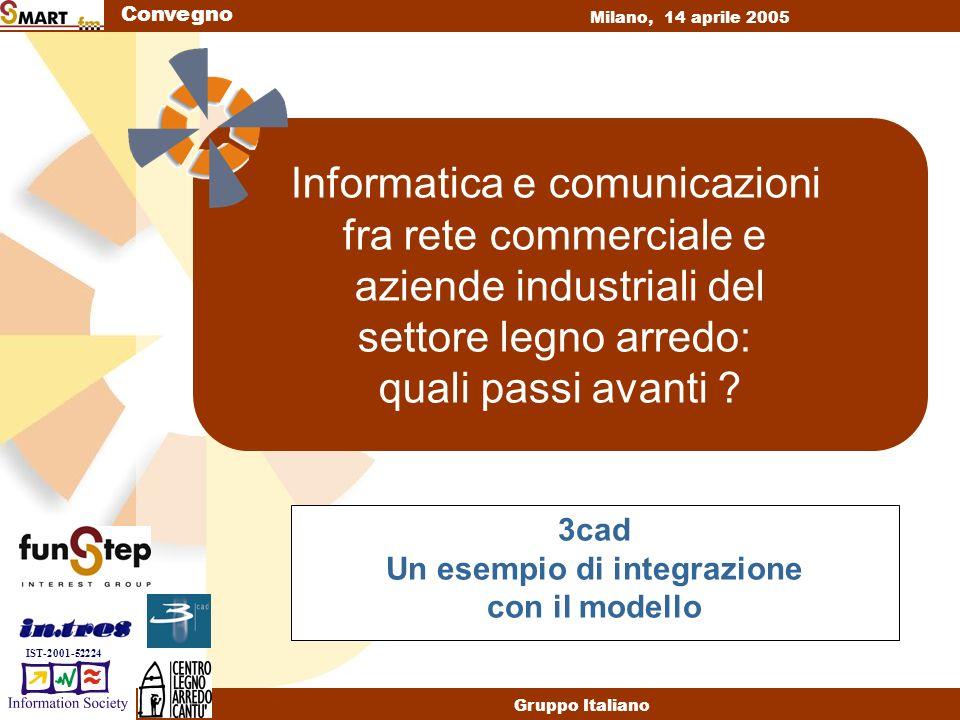 Convegno Milano, 14 aprile 2005 Gruppo Italiano IST-2001-52224 Informatica e comunicazioni fra rete commerciale e aziende industriali del settore legno arredo: quali passi avanti .