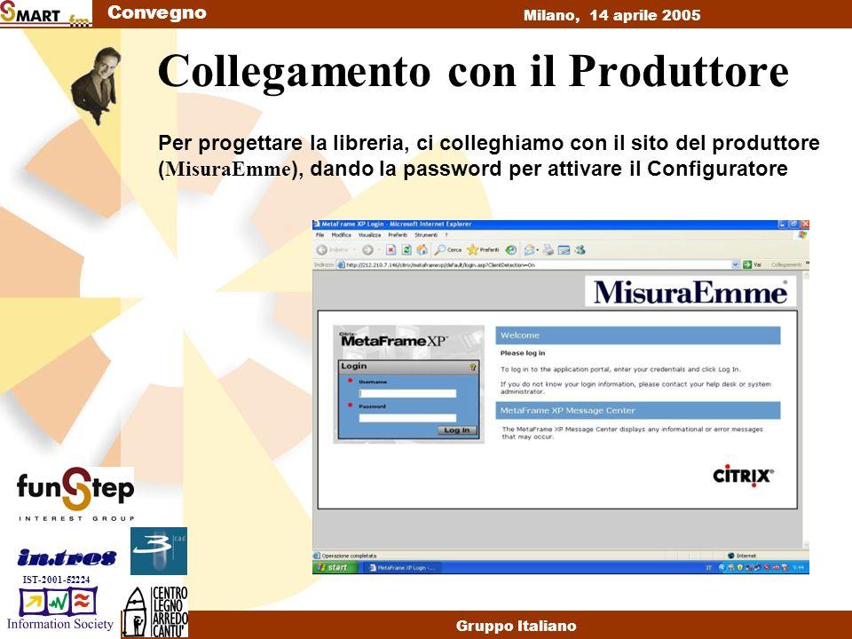 Convegno Milano, 14 aprile 2005 Gruppo Italiano IST-2001-52224 Collegamento con il Produttore Per progettare la libreria, ci colleghiamo con il sito del produttore ( MisuraEmme ), dando la password per attivare il Configuratore