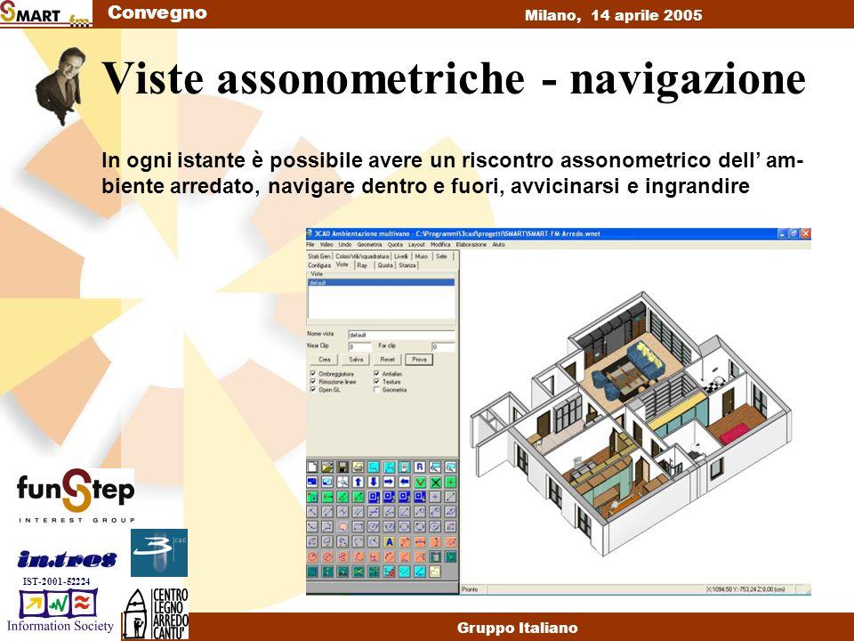 Convegno Milano, 14 aprile 2005 Gruppo Italiano IST-2001-52224 Viste assonometriche - navigazione In ogni istante è possibile avere un riscontro assonometrico dell am- biente arredato, navigare dentro e fuori, avvicinarsi e ingrandire