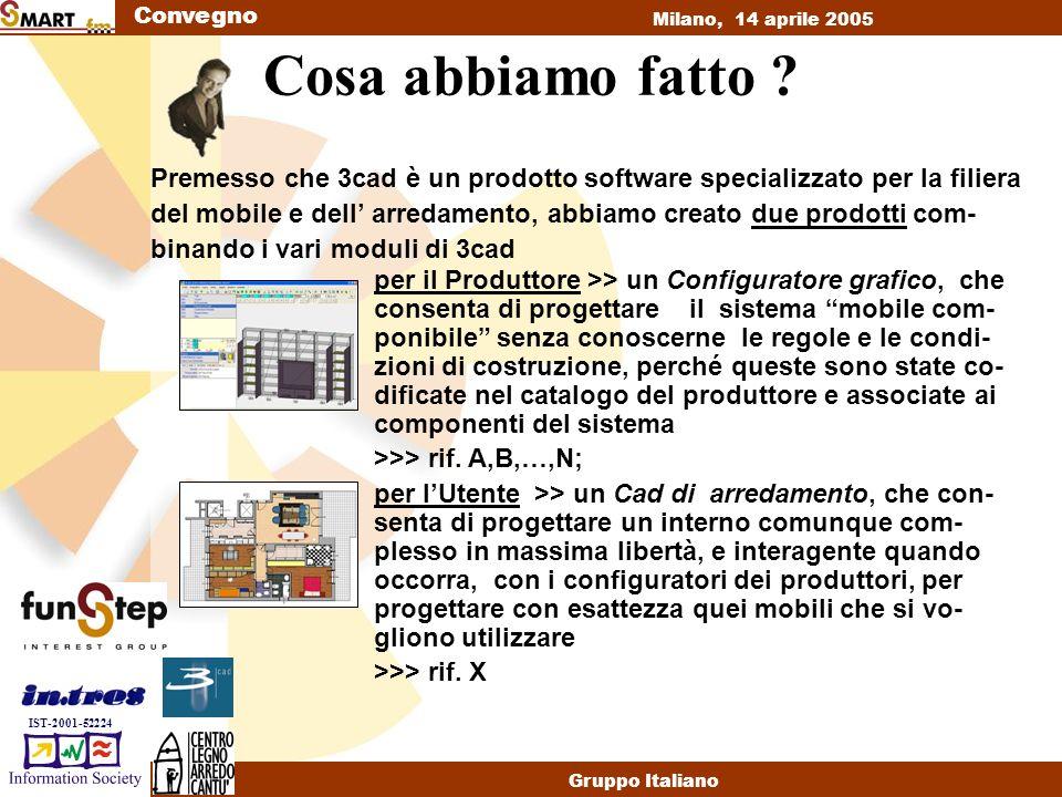 Convegno Milano, 14 aprile 2005 Gruppo Italiano IST-2001-52224 Come centra lo Standard FunSTEP .