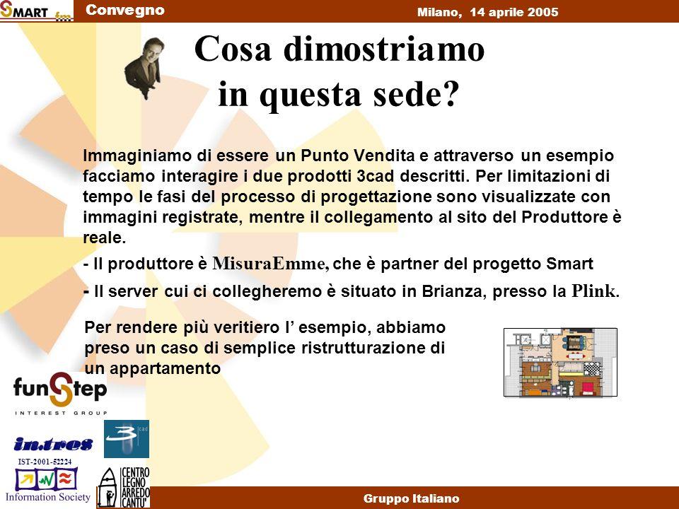 Convegno Milano, 14 aprile 2005 Gruppo Italiano IST-2001-52224 Cosa dimostriamo in questa sede.