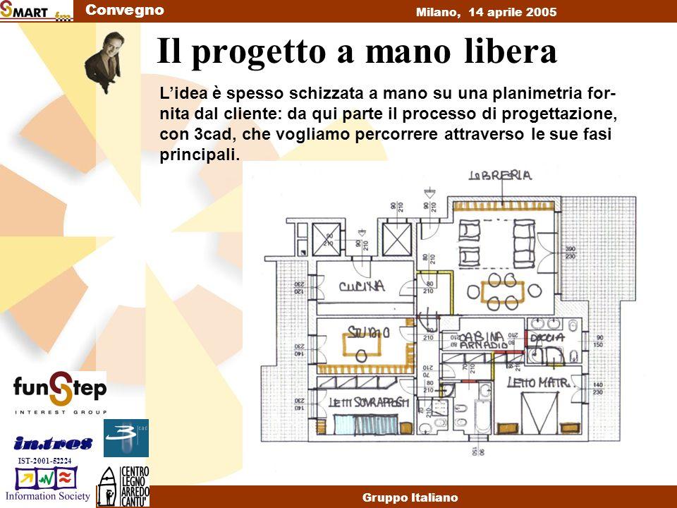 Convegno Milano, 14 aprile 2005 Gruppo Italiano IST-2001-52224 Il progetto a mano libera Lidea è spesso schizzata a mano su una planimetria for- nita dal cliente: da qui parte il processo di progettazione, con 3cad, che vogliamo percorrere attraverso le sue fasi principali.