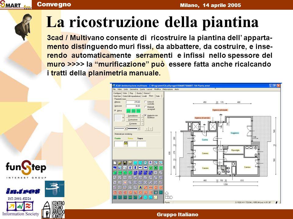 Convegno Milano, 14 aprile 2005 Gruppo Italiano IST-2001-52224 L arredamento di massima Nella distribuzione degli spazi, i mobili componibili possono essere indicati come ingombri, rinviando ad un secondo momento il progetto dettagliato del mobile