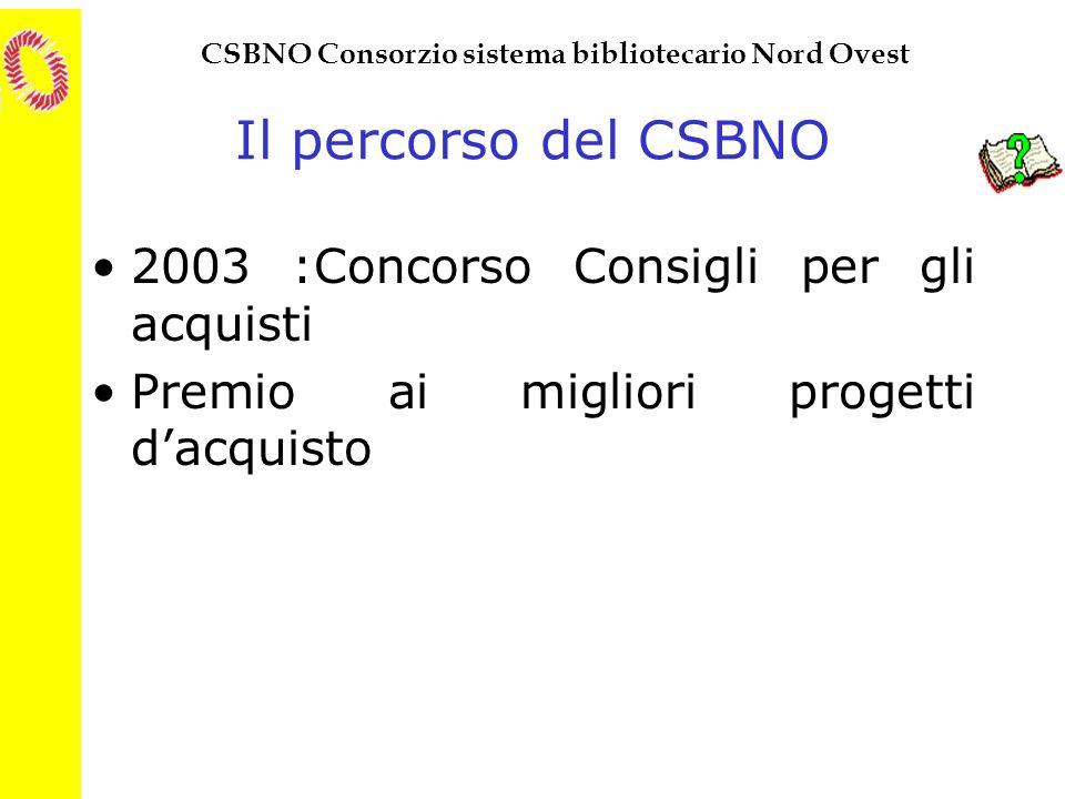 CSBNO Consorzio sistema bibliotecario Nord Ovest Il percorso del CSBNO 2003 :Concorso Consigli per gli acquisti Premio ai migliori progetti dacquisto