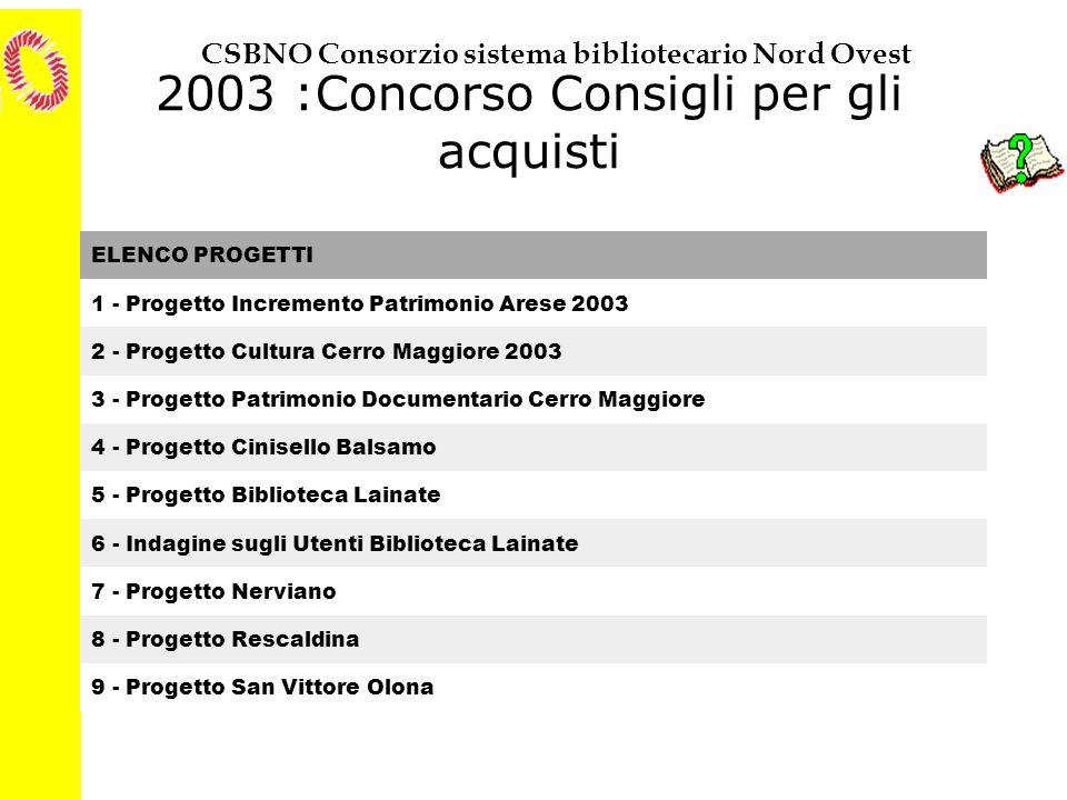 2003 :Concorso Consigli per gli acquisti ELENCO PROGETTI 1 - Progetto Incremento Patrimonio Arese 2003 2 - Progetto Cultura Cerro Maggiore 2003 3 - Pr