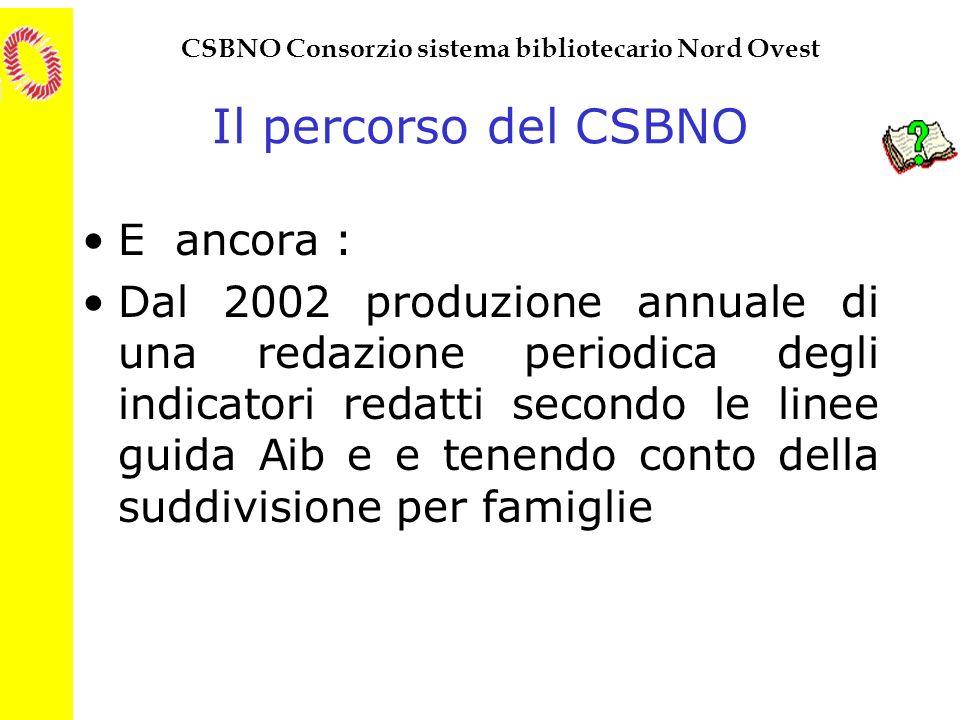 CSBNO Consorzio sistema bibliotecario Nord Ovest Il percorso del CSBNO E ancora : Dal 2002 produzione annuale di una redazione periodica degli indicat