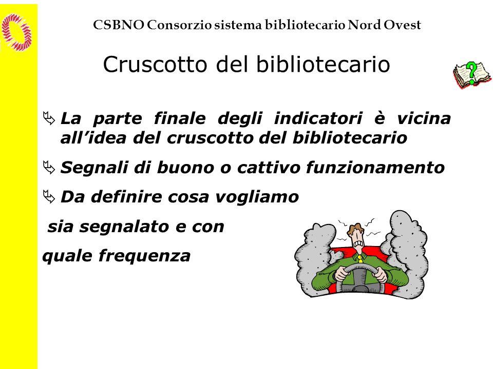 CSBNO Consorzio sistema bibliotecario Nord Ovest Cruscotto del bibliotecario La parte finale degli indicatori è vicina allidea del cruscotto del bibli