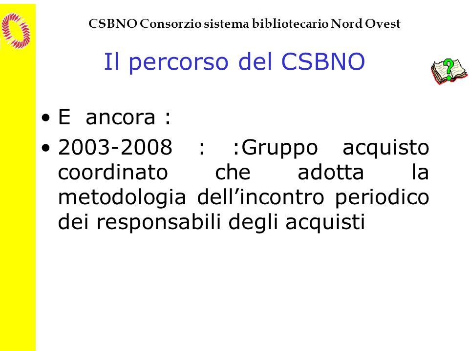 CSBNO Consorzio sistema bibliotecario Nord Ovest Il percorso del CSBNO E ancora : 2003-2008 : :Gruppo acquisto coordinato che adotta la metodologia de