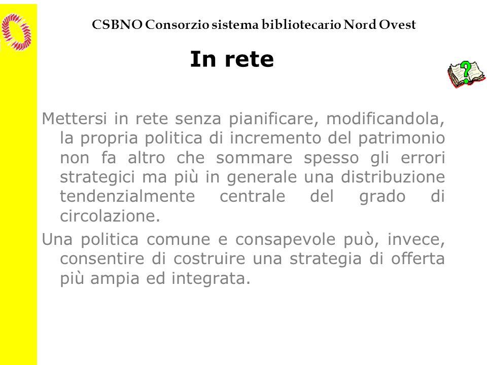 CSBNO Consorzio sistema bibliotecario Nord Ovest In rete Mettersi in rete senza pianificare, modificandola, la propria politica di incremento del patr