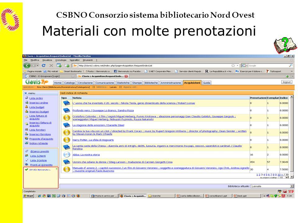 CSBNO Consorzio sistema bibliotecario Nord Ovest Materiali con molte prenotazioni
