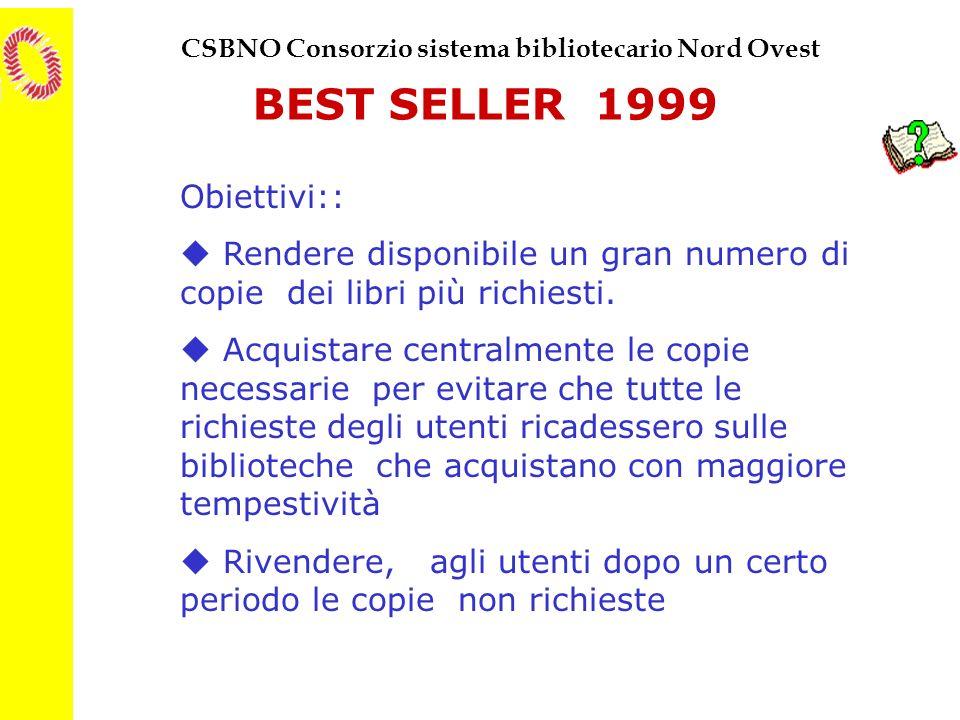 CSBNO Consorzio sistema bibliotecario Nord Ovest BEST SELLER 1999 Obiettivi:: u Rendere disponibile un gran numero di copie dei libri più richiesti. u
