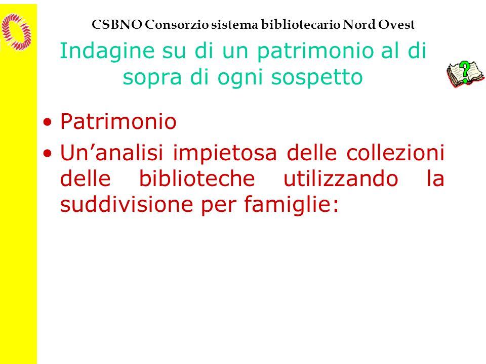 CSBNO Consorzio sistema bibliotecario Nord Ovest Molta parte del patrimonio non circola mai Indicatore di staticità secondo famiglie (nessun prestito per anno 2000)