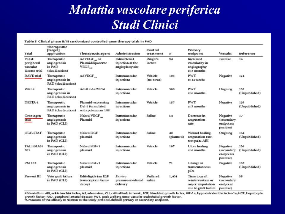 Malattia vascolare periferica Studi Clinici
