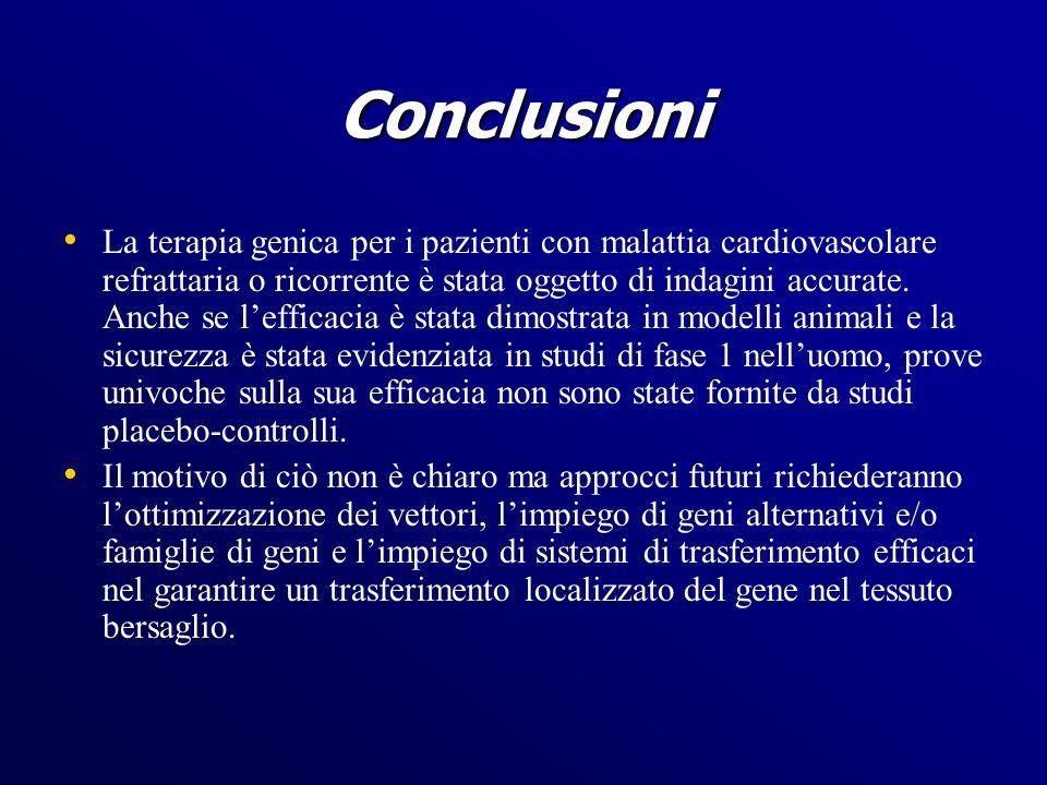 Conclusioni La terapia genica per i pazienti con malattia cardiovascolare refrattaria o ricorrente è stata oggetto di indagini accurate.