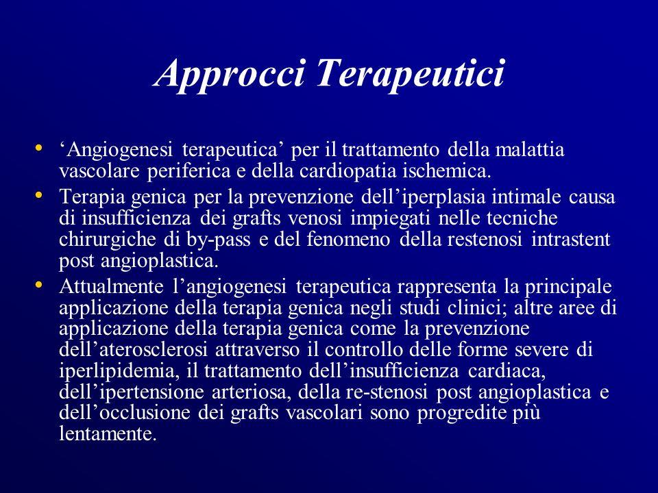 Approcci Terapeutici Angiogenesi terapeutica per il trattamento della malattia vascolare periferica e della cardiopatia ischemica.
