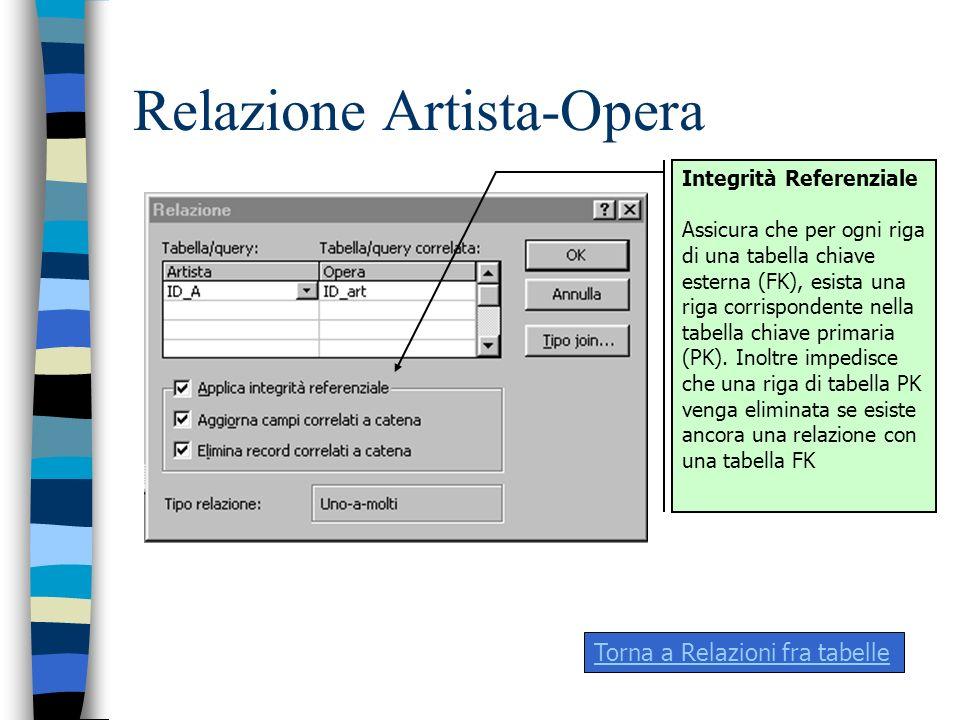 Relazione Artista-Opera Torna a Relazioni fra tabelle Integrità Referenziale Assicura che per ogni riga di una tabella chiave esterna (FK), esista una