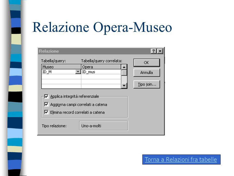 Relazione Opera-Museo Torna a Relazioni fra tabelle