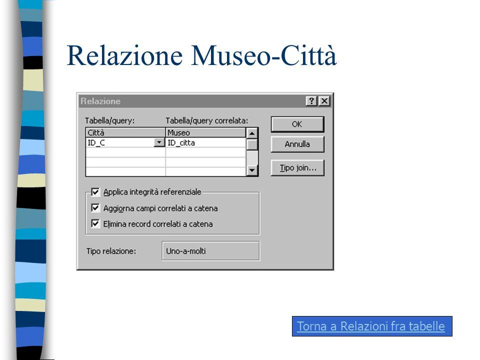 Relazione Museo-Città Torna a Relazioni fra tabelle