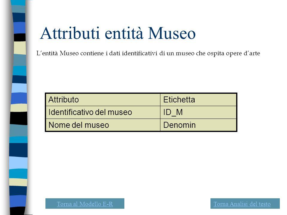 Attributi entità Museo Lentità Museo contiene i dati identificativi di un museo che ospita opere darte AttributoEtichetta Identificativo del museoID_M