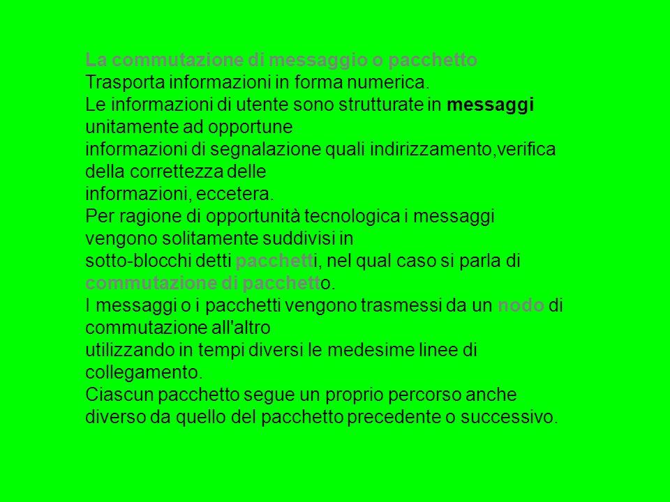 La commutazione di messaggio o pacchetto Trasporta informazioni in forma numerica.