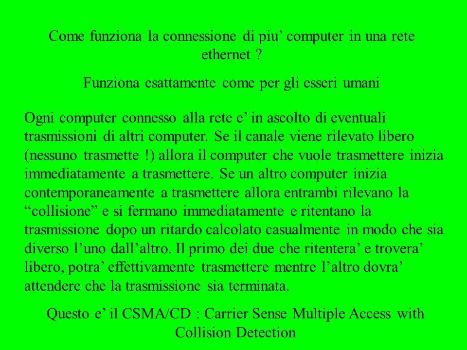 Come funziona la connessione di piu computer in una rete ethernet .