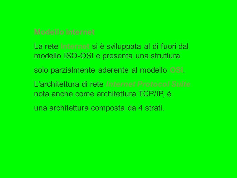 Modello Internet La rete Internet si è sviluppata al di fuori dal modello ISO-OSI e presenta una struttura solo parzialmente aderente al modello OSI.