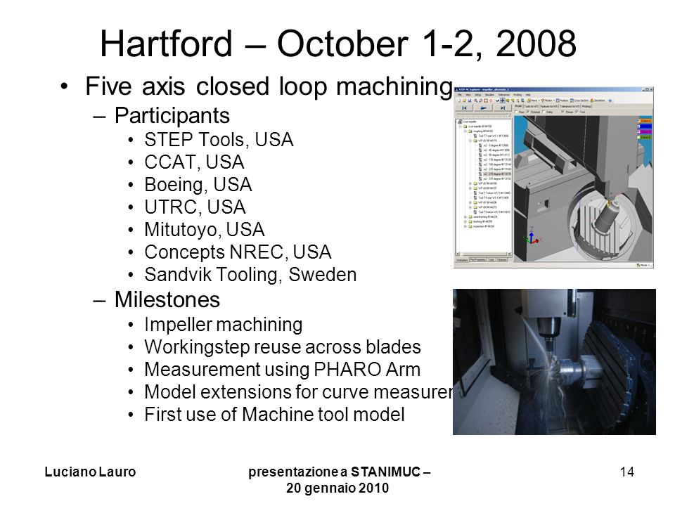 Luciano Lauro presentazione a STANIMUC – 20 gennaio 2010 14 Hartford – October 1-2, 2008 Five axis closed loop machining –Participants STEP Tools, USA