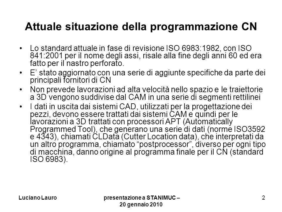 Luciano Lauro presentazione a STANIMUC – 20 gennaio 2010 3 Commenti sulla situazione della programmazione delle macchine a CN Il processo è lungo e non corrispondente alle possibilità dei moderni sistemi informatici.